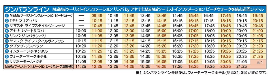 Schedule c jimbaran 940.png