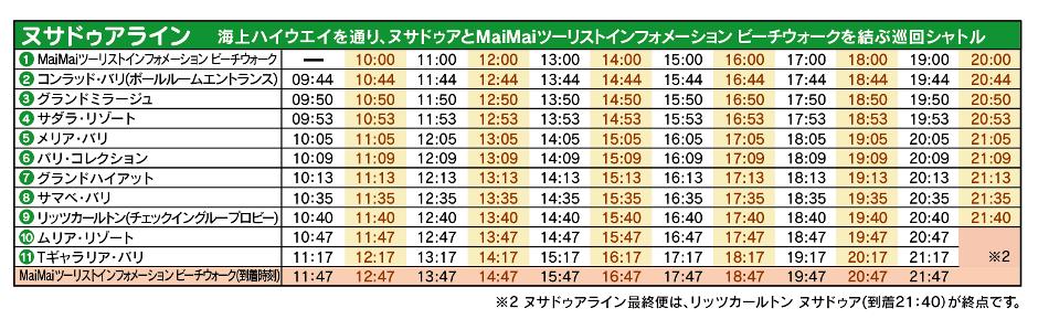 Schedule c nusadua 940.png